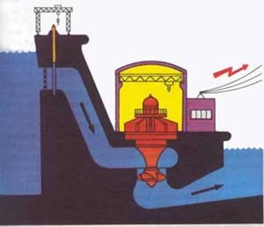 оси с турбиной (рис.2).