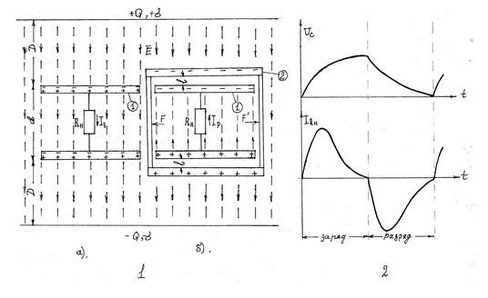 Схема электростатического
