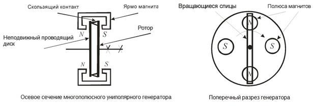 Открытое письмо русского