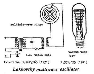 Аппарат Дарсонваля