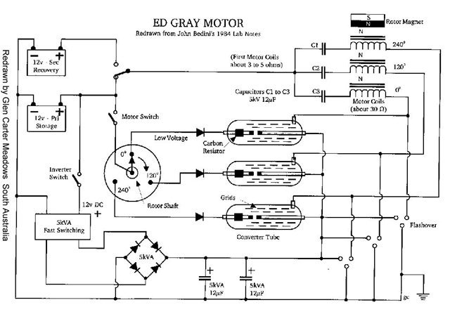 Схема мотора Грея.