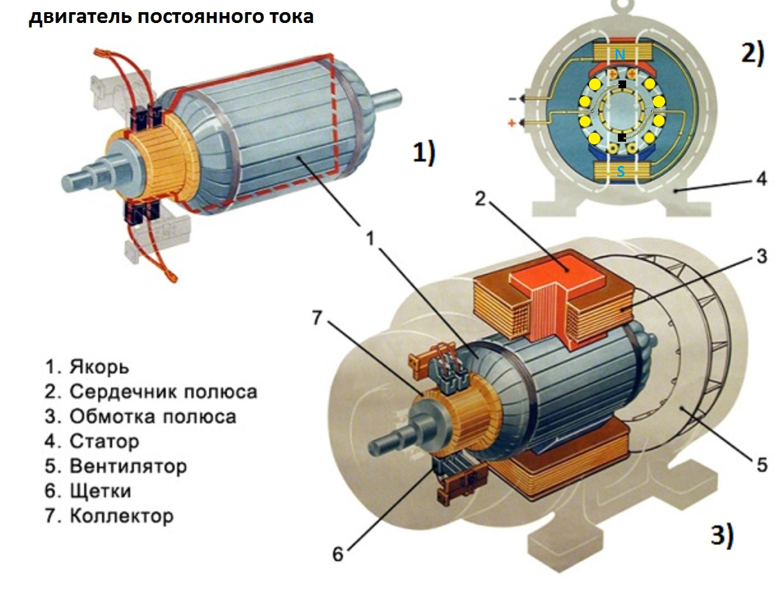 Какова роль усилительного элемента в схеме автогенератора