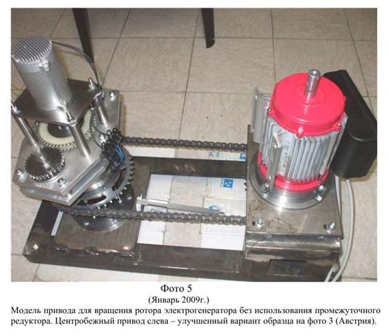 Модель генератора Линевича 23